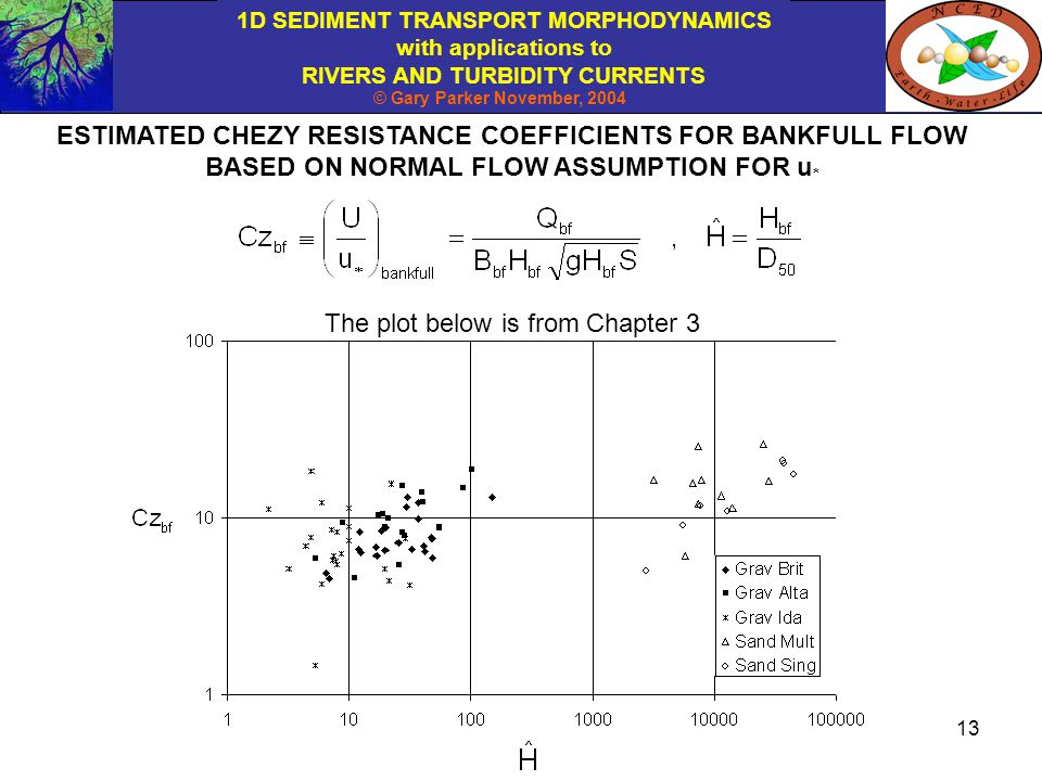ESTIMATED CHEZY RESISTANCE COEFFICIENTS FOR BANKFULL FLOW