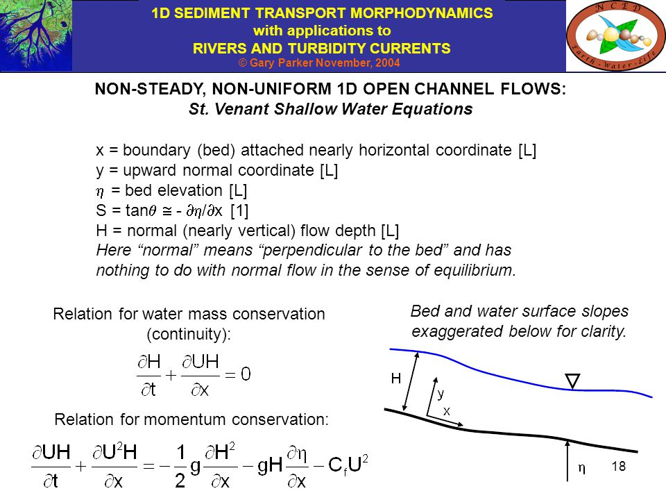NON-STEADY, NON-UNIFORM 1D OPEN CHANNEL FLOWS: