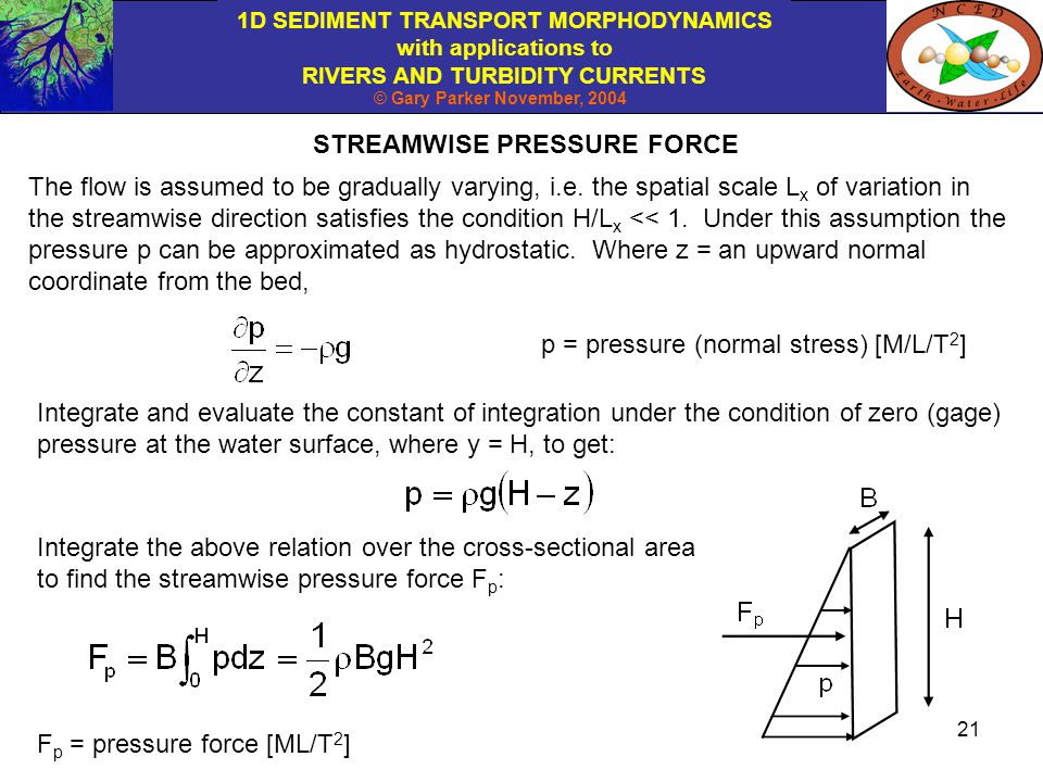 STREAMWISE PRESSURE FORCE