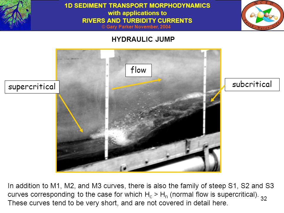 flow subcritical supercritical HYDRAULIC JUMP