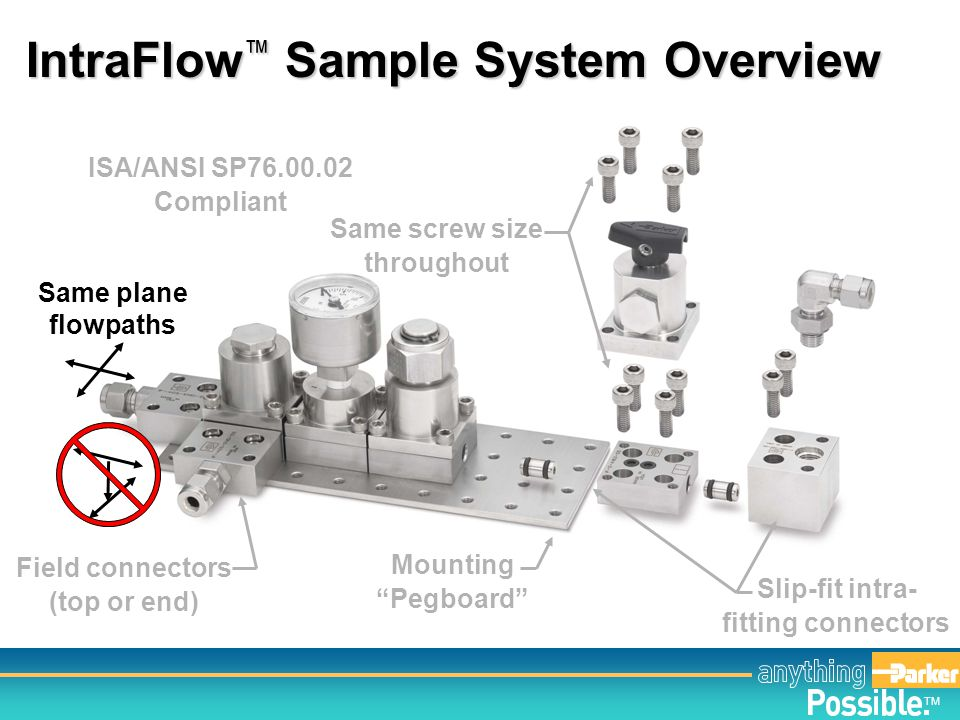 IntraFlow™ Sample System Overview