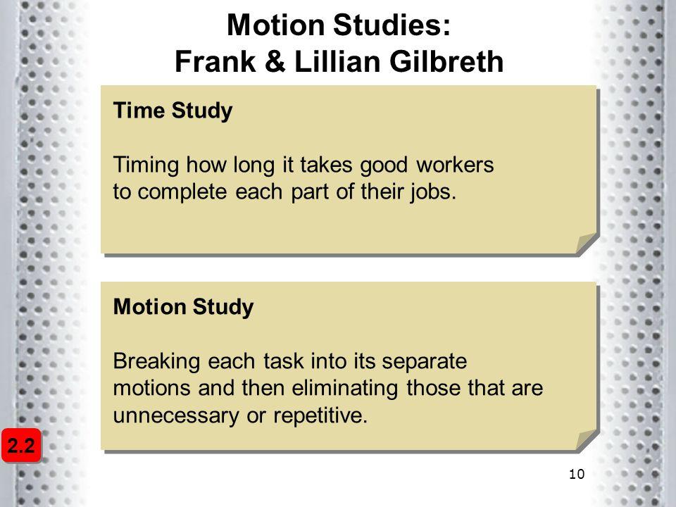 Motion Studies: Frank & Lillian Gilbreth
