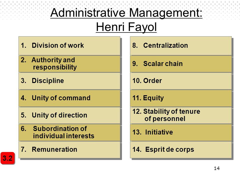 Administrative Management: Henri Fayol