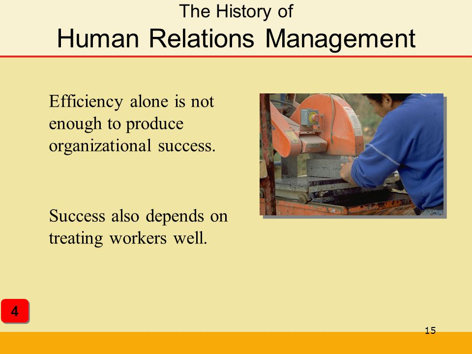 The History of Human Relations Management