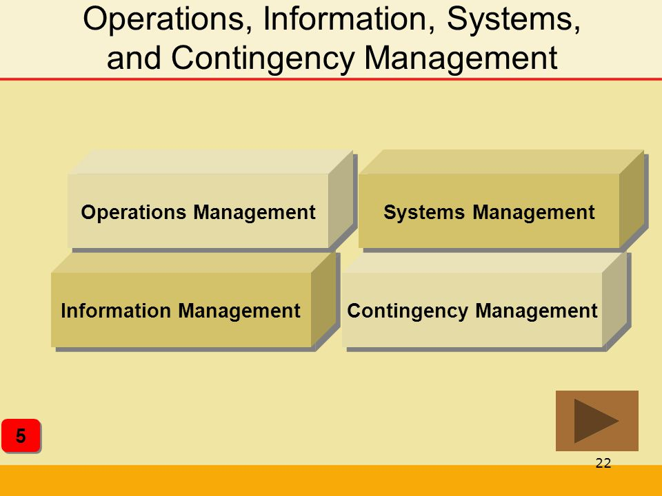 Operations, Information, Systems, and Contingency Management
