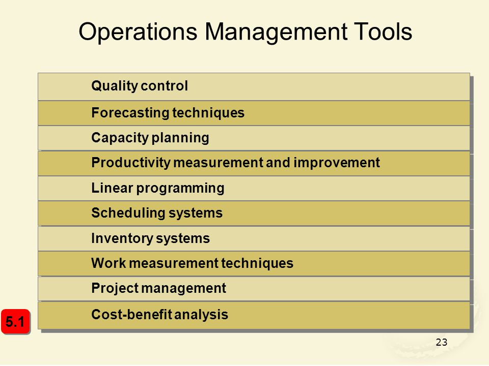 information systems and operations management Management information systems (mis) is the study of people, technology, organizations and the relationships among them mis professionals help firms realize.