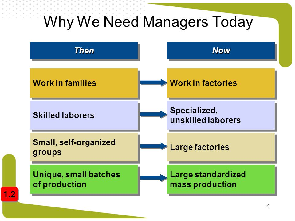 Why We Need Managers Today