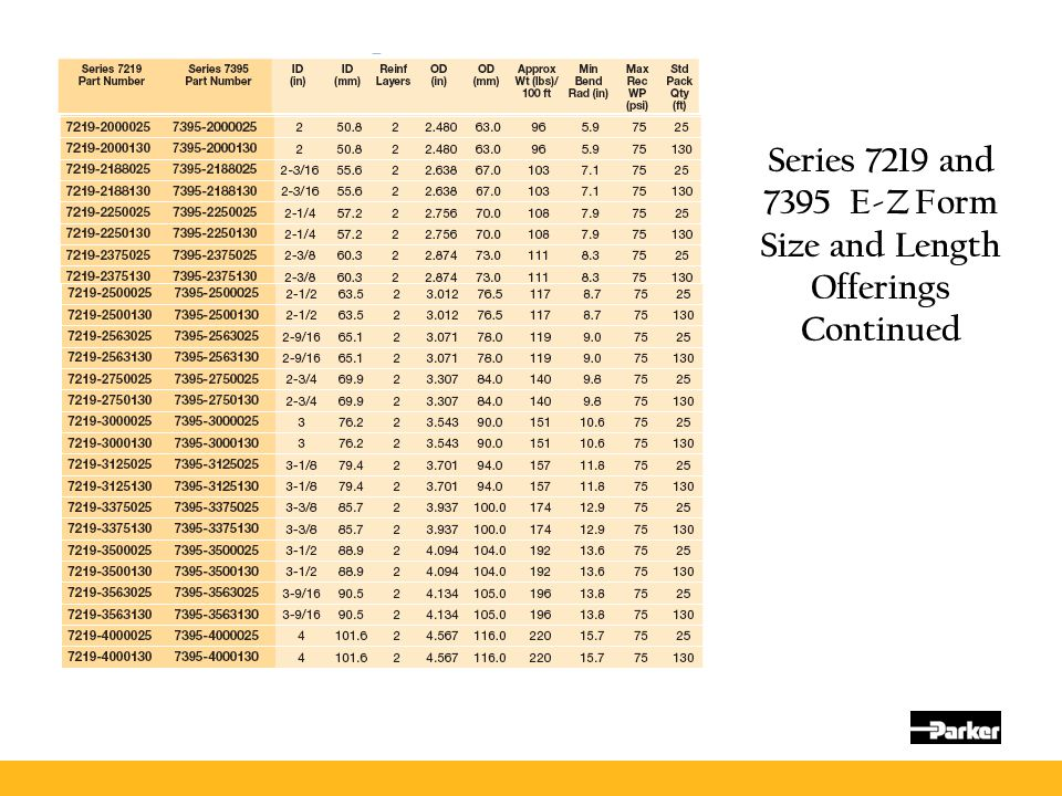 Series 7219 and 7395 E-Z Form Size and Length Offerings Continued