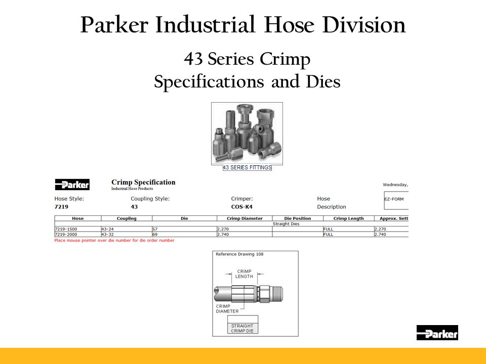 Parker Industrial Hose Division Specifications and Dies