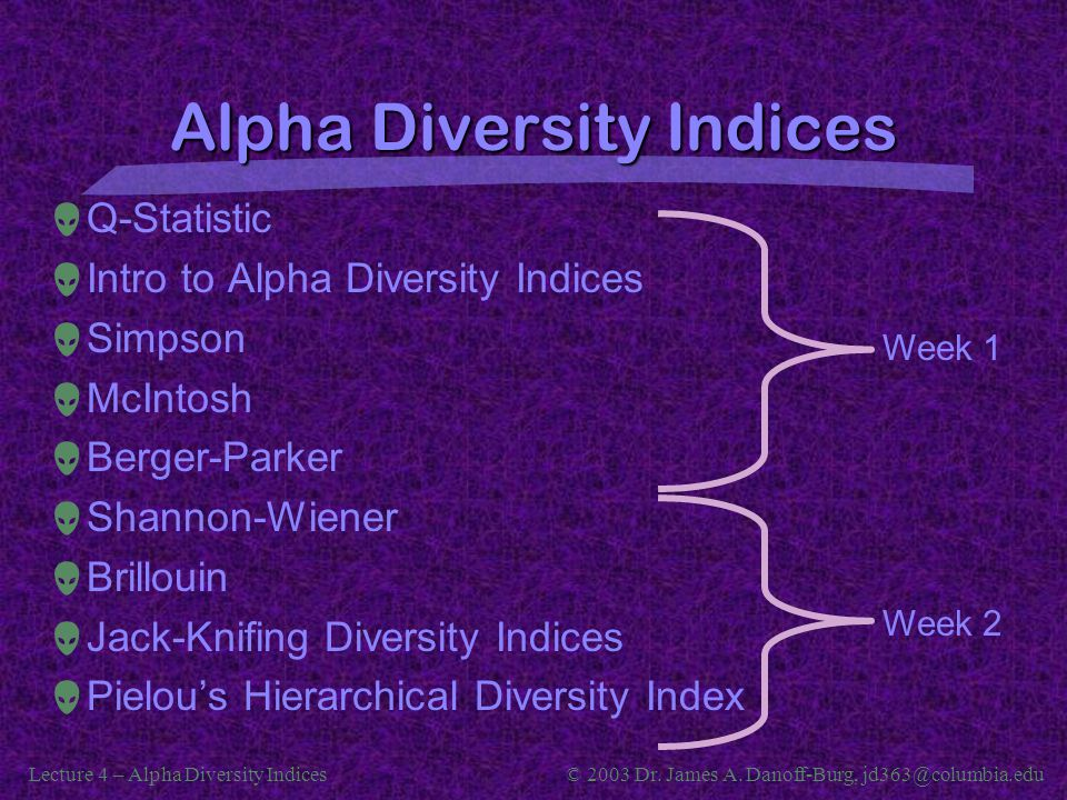 Alpha Diversity Indices