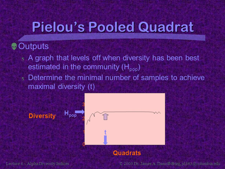 Pielou's Pooled Quadrat