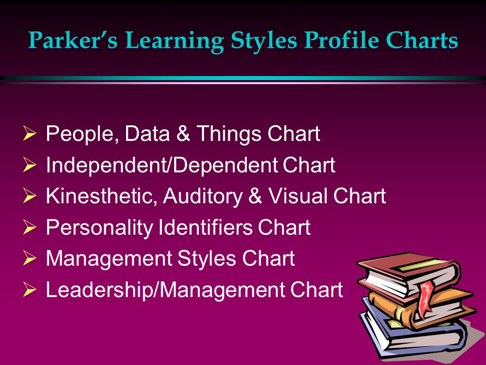 Parker's Learning Styles Profile Charts