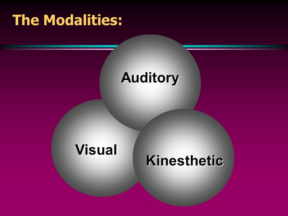 The Modalities: Visual Auditory Kinesthetic