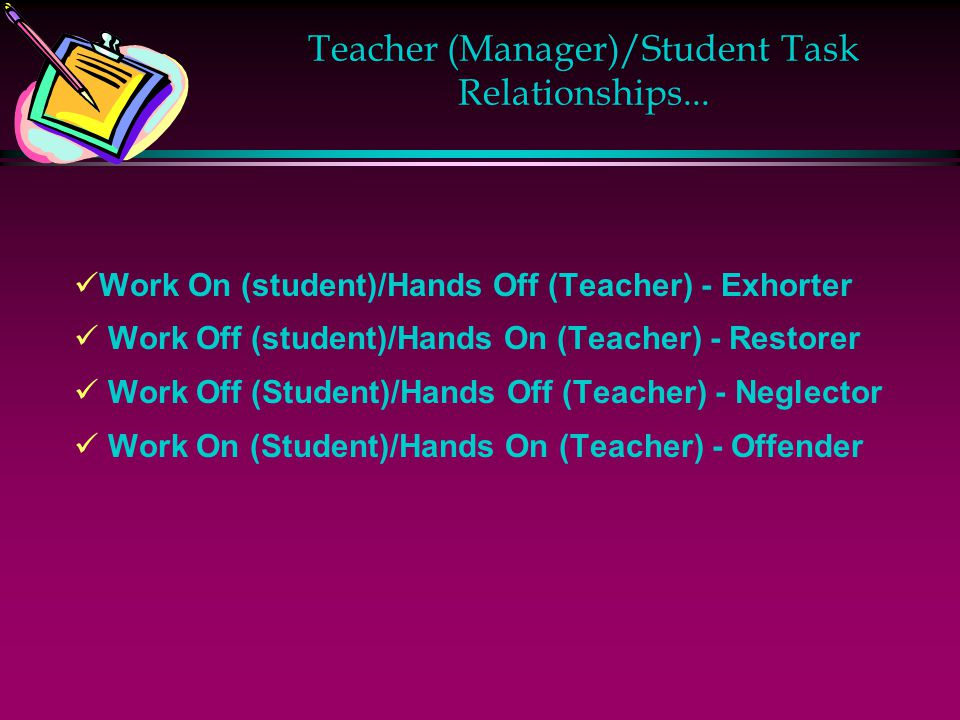 Teacher (Manager)/Student Task Relationships...