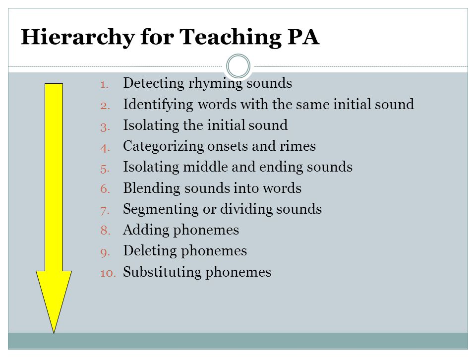 Hierarchy for Teaching PA