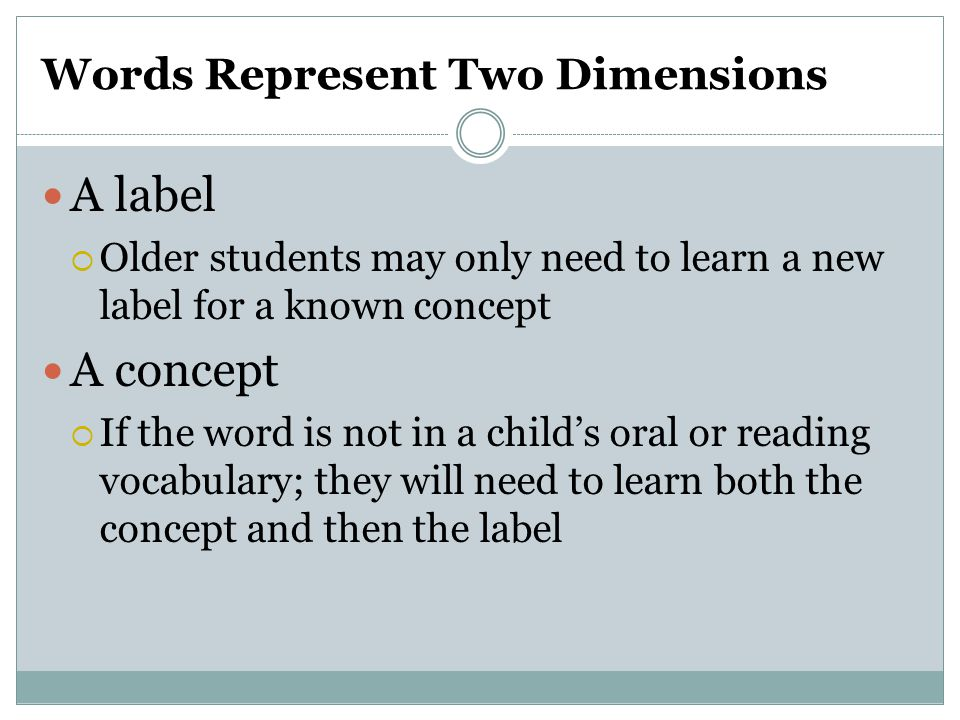 Words Represent Two Dimensions