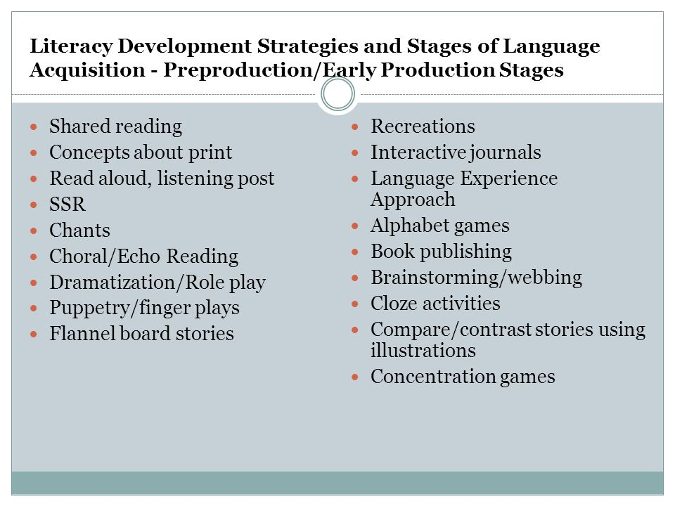 Literacy Development Strategies and Stages of Language Acquisition - Preproduction/Early Production Stages