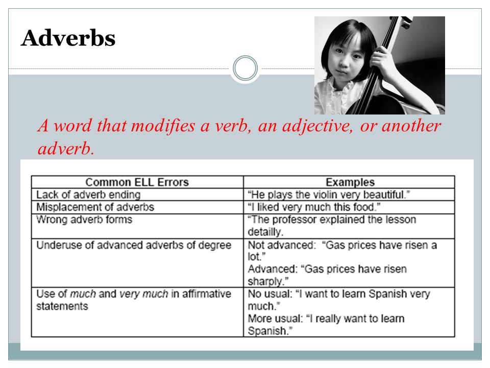 Adverbs A word that modifies a verb, an adjective, or another adverb.
