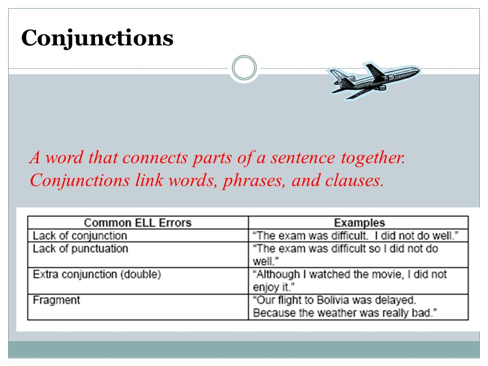 Conjunctions A word that connects parts of a sentence together.