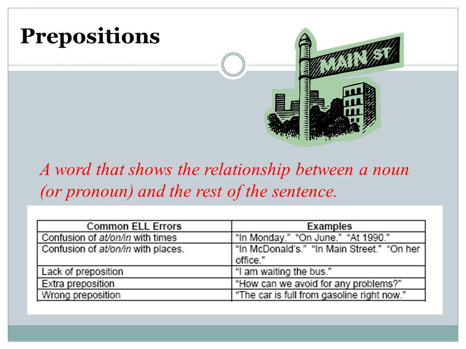 Prepositions A word that shows the relationship between a noun (or pronoun) and the rest of the sentence.