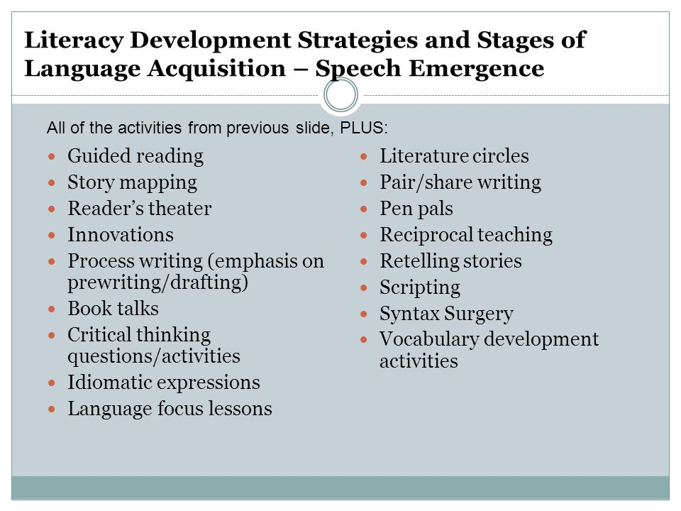 Literacy Development Strategies and Stages of Language Acquisition – Speech Emergence