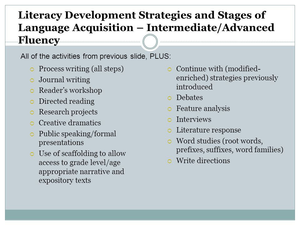 Literacy Development Strategies and Stages of Language Acquisition – Intermediate/Advanced Fluency