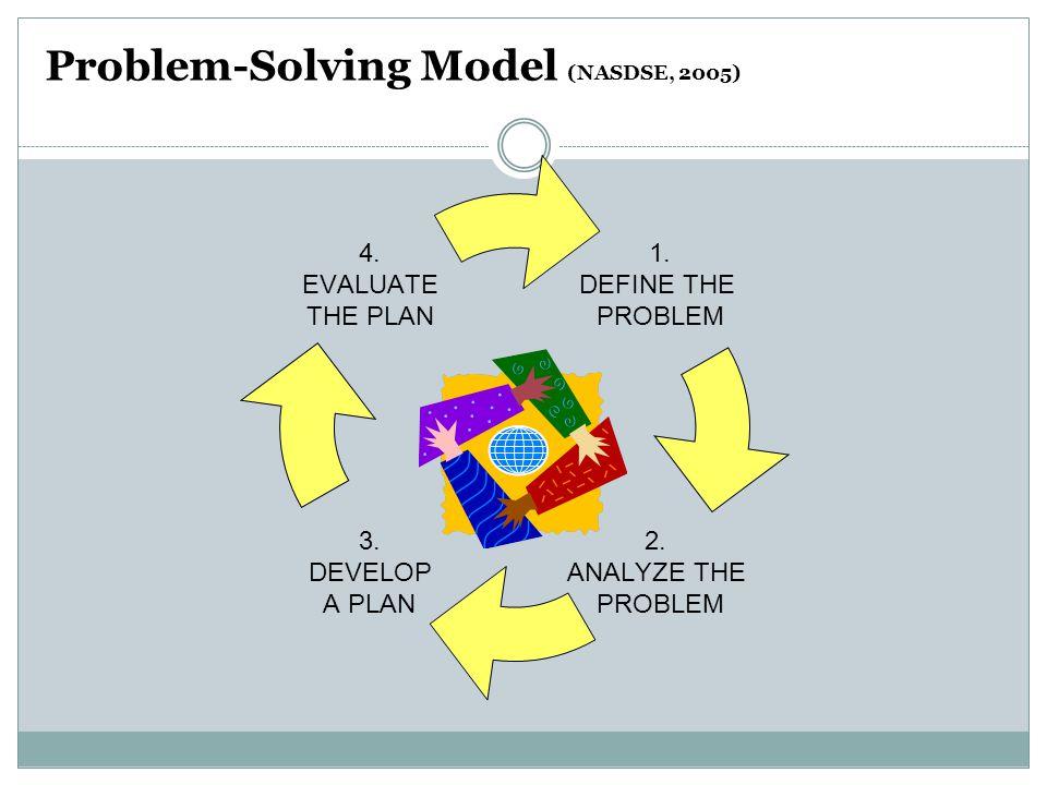 Problem-Solving Model (NASDSE, 2005)