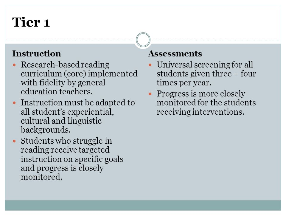 Tier 1 Instruction. Research-based reading curriculum (core) implemented with fidelity by general education teachers.