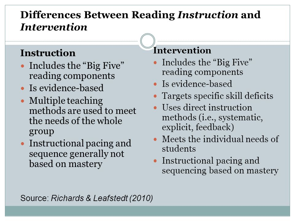 Differences Between Reading Instruction and Intervention