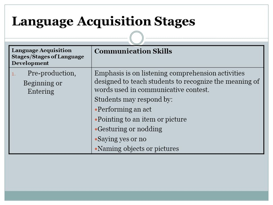 Language Acquisition Stages