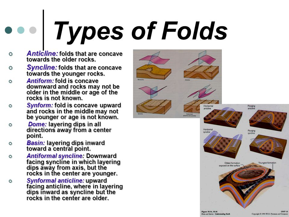 Types of Folds Anticline: folds that are concave towards the older rocks. Syncline: folds that are concave towards the younger rocks.