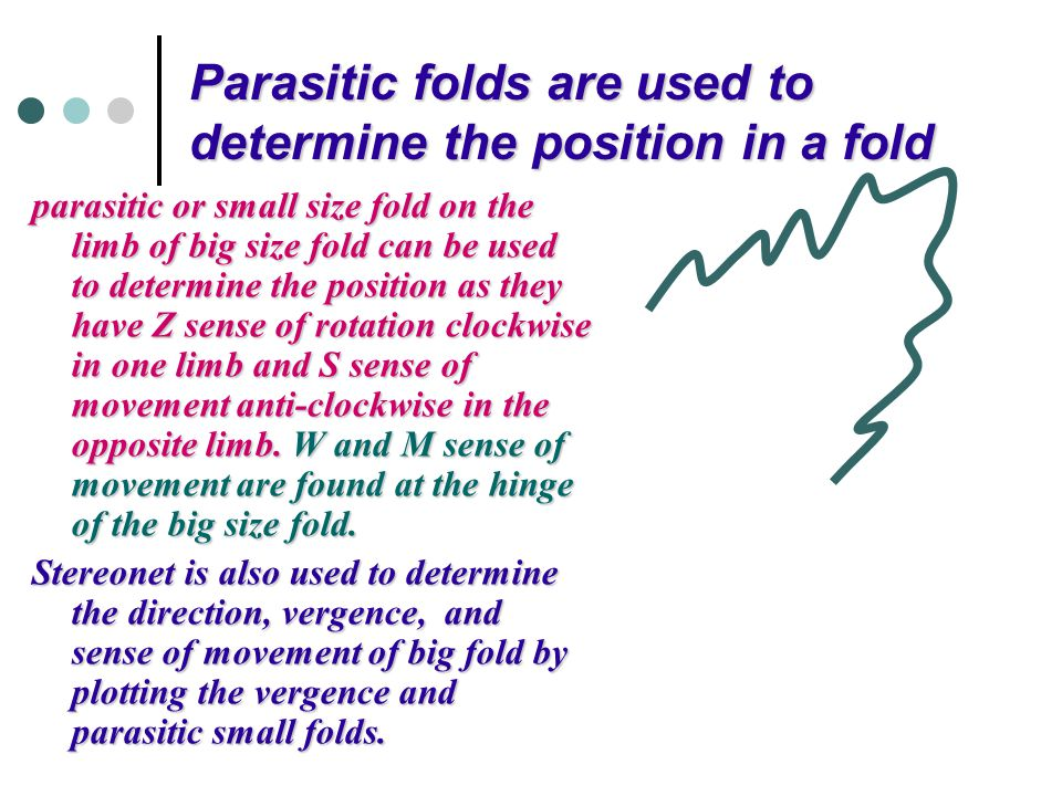 Parasitic folds are used to determine the position in a fold