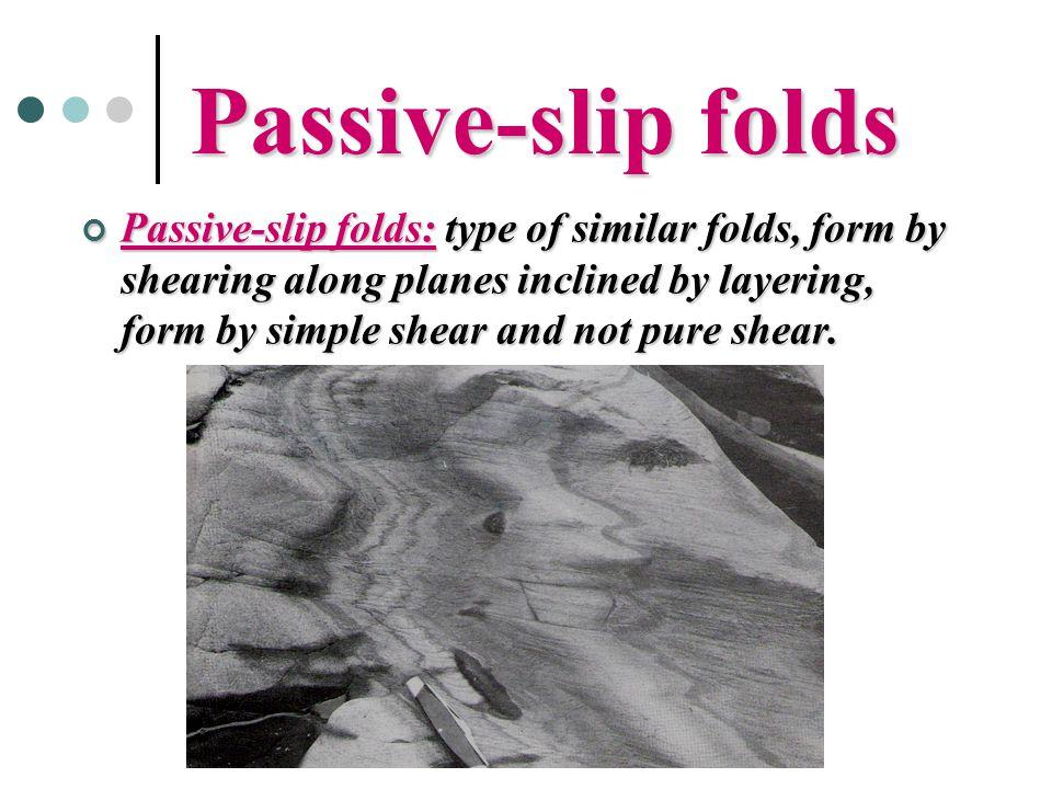 Passive-slip folds
