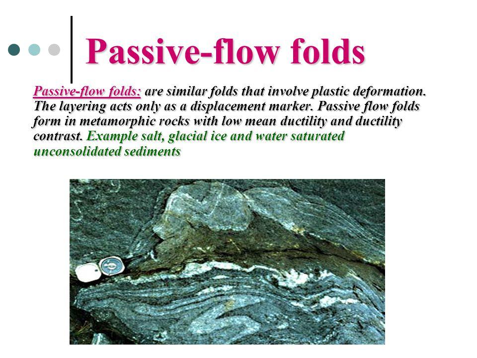 Passive-flow folds