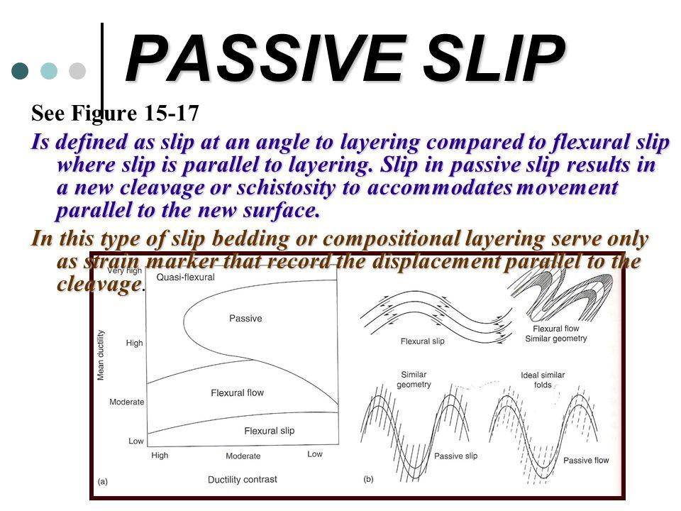 PASSIVE SLIP See Figure 15-17