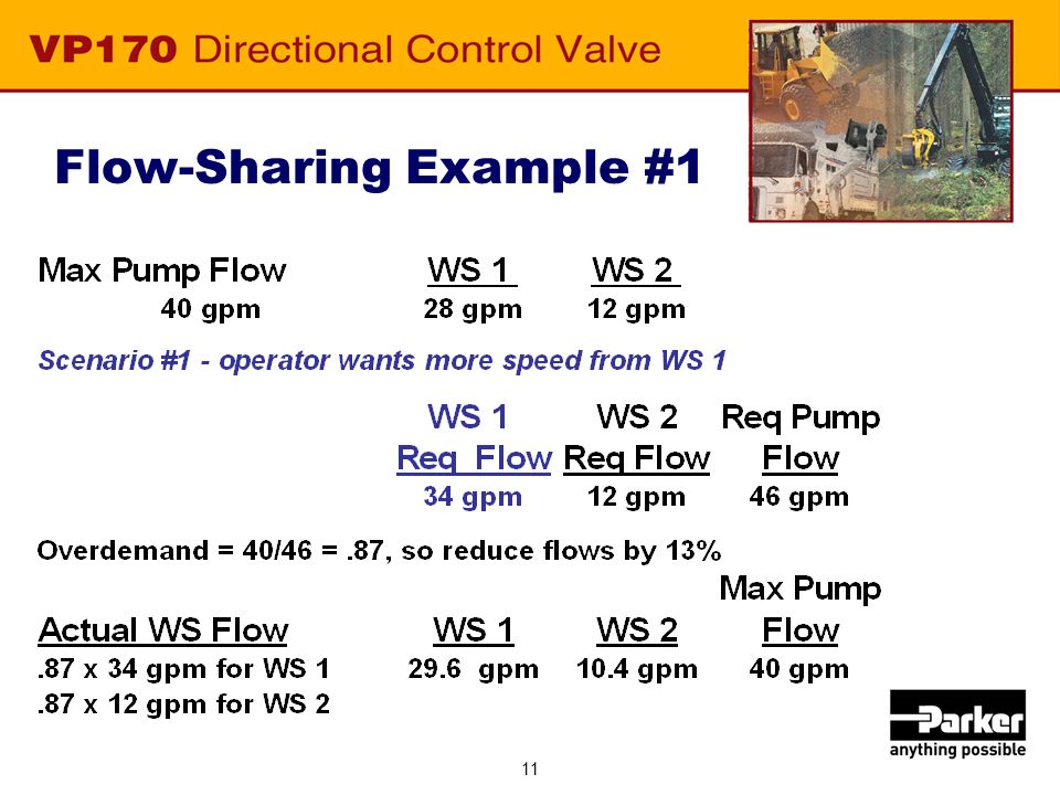Flow-Sharing - Example #1 Full pump flow is 40 GPM, but operator wants 46 GPM