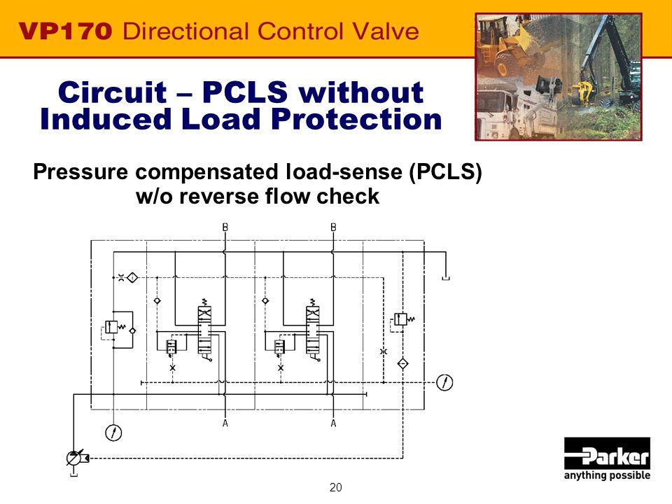 Load-sense valve circuit