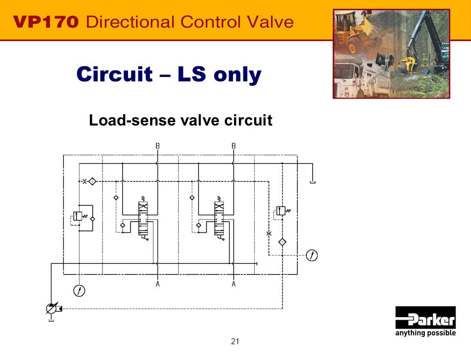 Low Loop Pressure Drop Ports A/B - tank