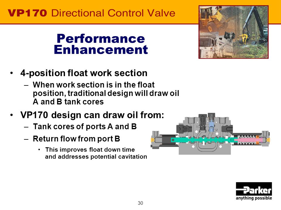 Additional Benefits Fly cut lands each critical area (10) means consistent metering from valve to valve.