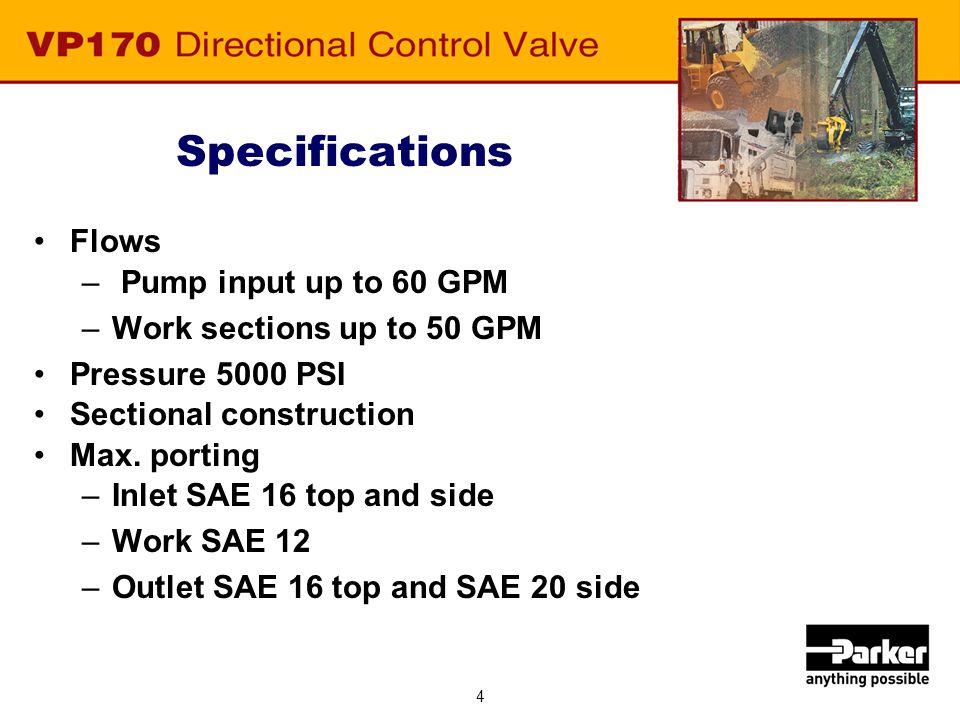 Model Logic V = valve P = lspc (post-compensated)