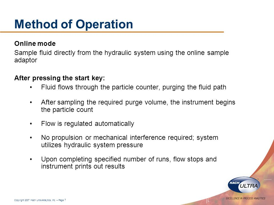 Method of Operation Online mode