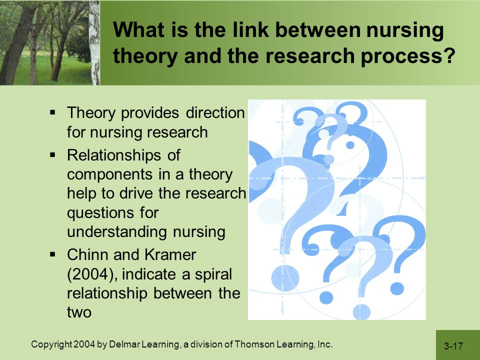 What is the link between nursing theory and the research process