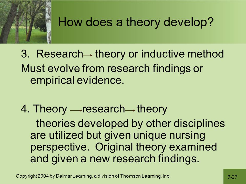 How does a theory develop