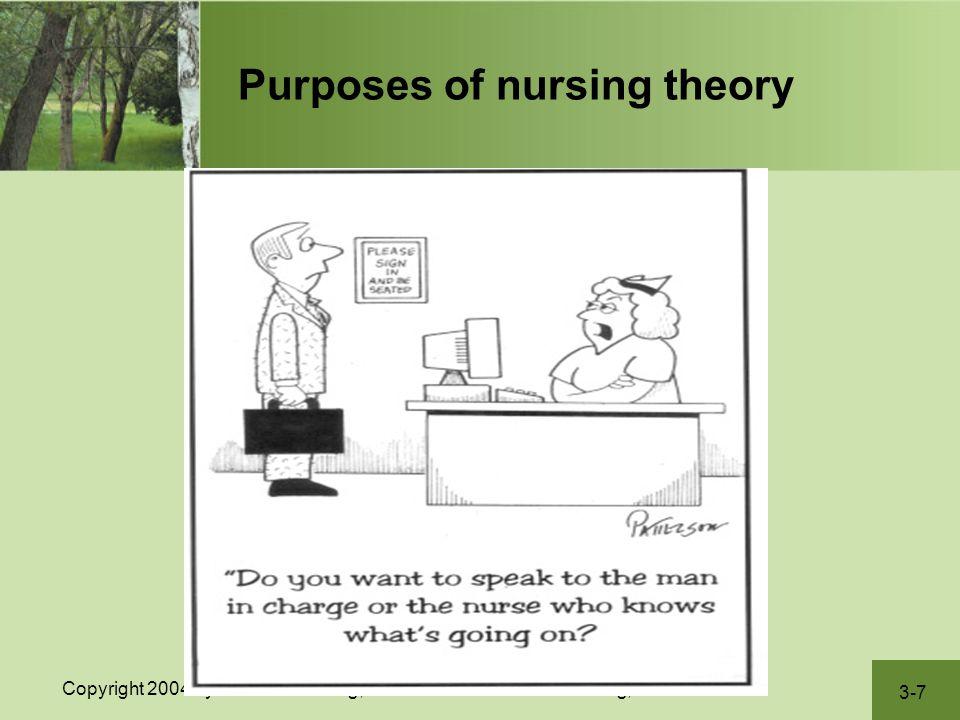 Purposes of nursing theory