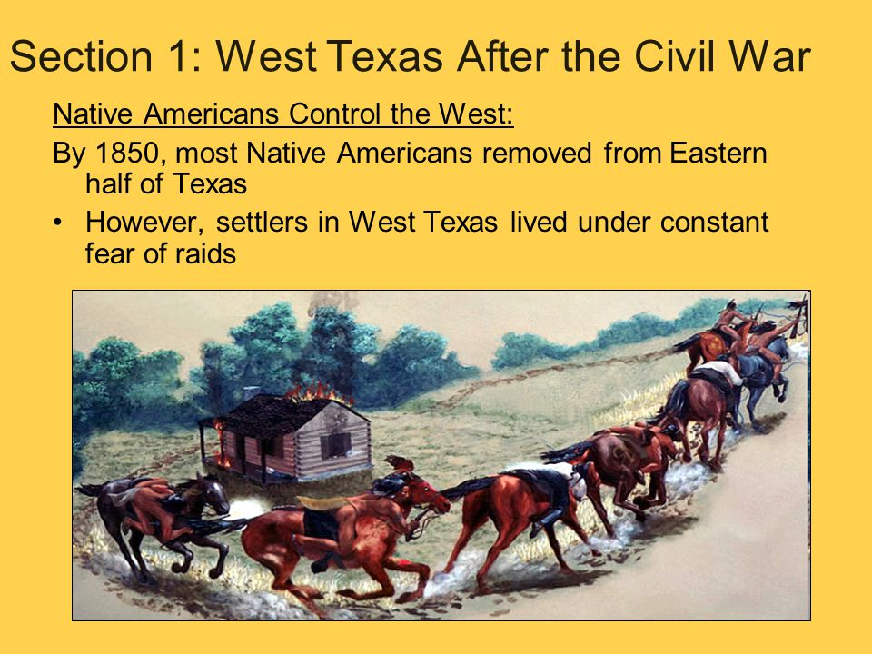 Section 1: West Texas After the Civil War