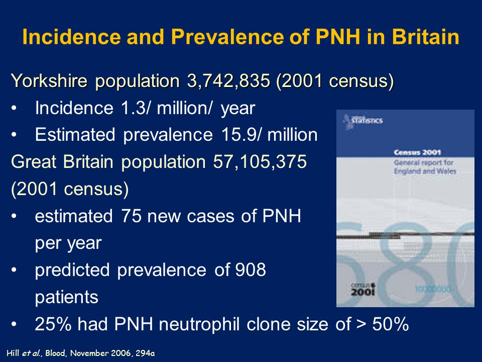 Incidence and Prevalence of PNH in Britain