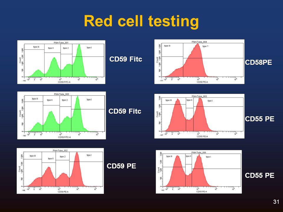 Red cell testing CD59 Fitc CD58PE CD59 Fitc CD55 PE CD59 PE CD55 PE