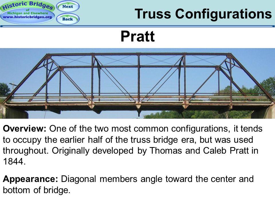 Truss Configs - Pratt Pratt Truss Configurations