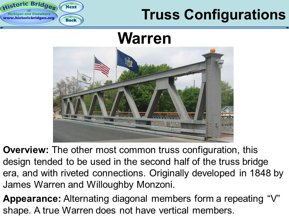 Truss Configs - Warren Warren Truss Configurations