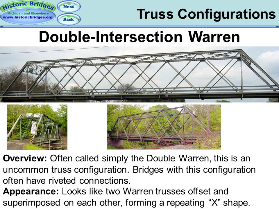 Truss Configs – Double Warren